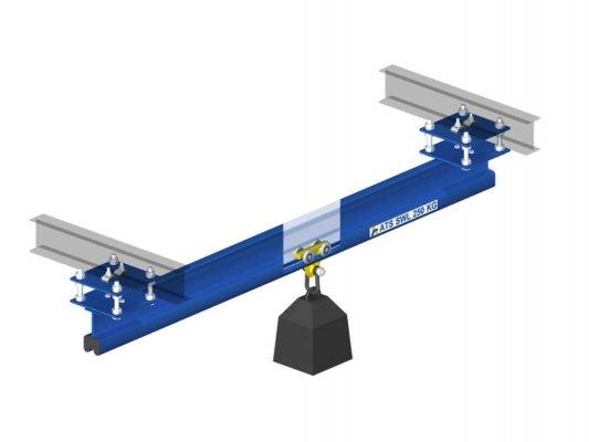 AP 250 monorail
